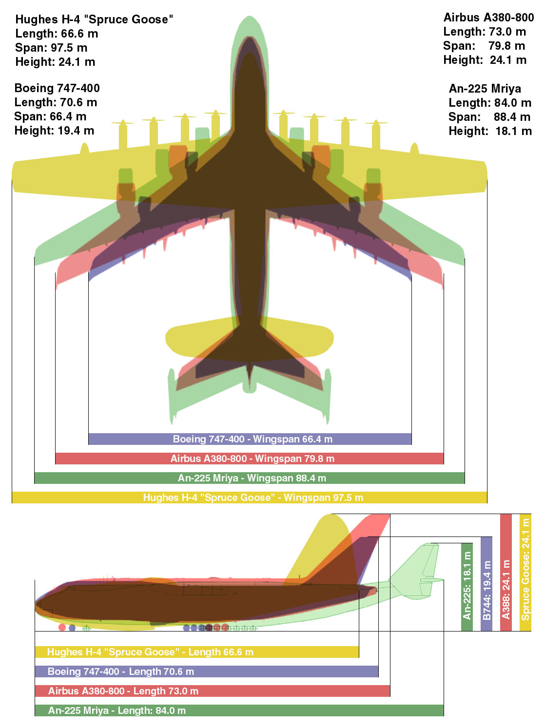 plane dating chart Stanley planes & l-square a patent number on a tool dating back to the 1940s is more valuable than one from the same era with no patent determining value.
